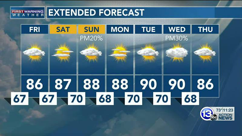 8/19/21:  Jay Berschback's 11pm Forecast