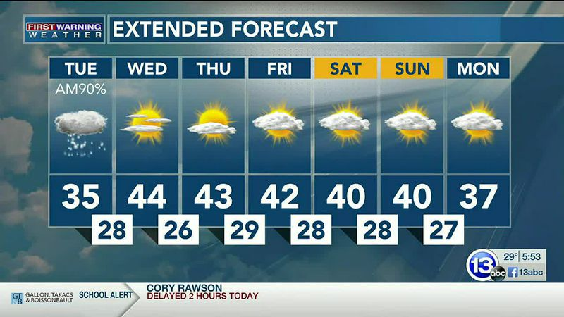Dec. 1, 2020: Tuesday Morning Forecast