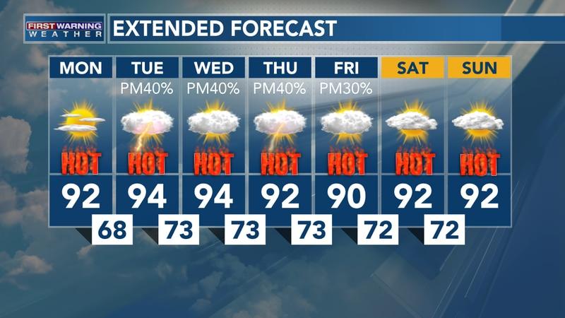Longest Heat Wave Of Year