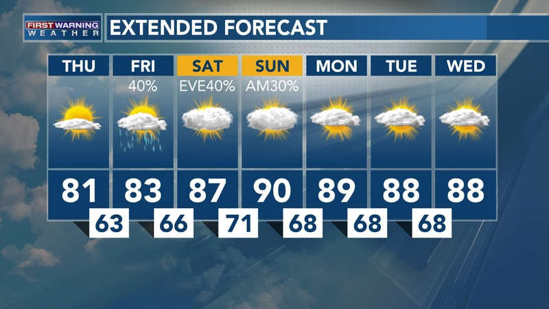 A Few Storms Possible This Weekend