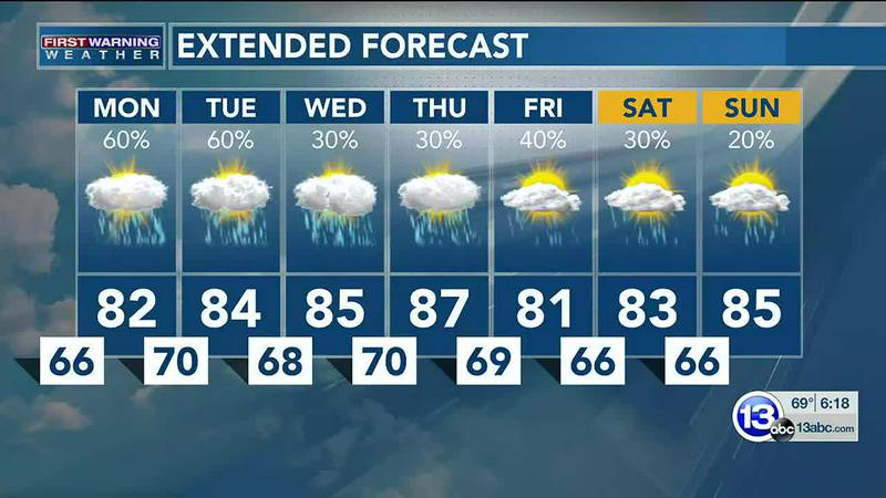 Monday and Tuesday will both see scattered PM storms, some carrying gusty wind. Dan Smith...