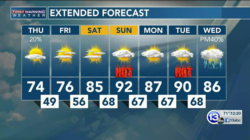 We're going from fall chill to Sunday sizzle soon! Dan Smith has the details.
