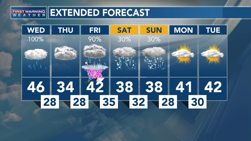 Rain & Ice Today & Friday