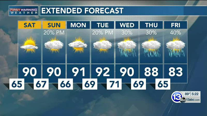 A hot and humid weekend, with just a slight chance of isolated storms Sunday. Dan Smith has the...