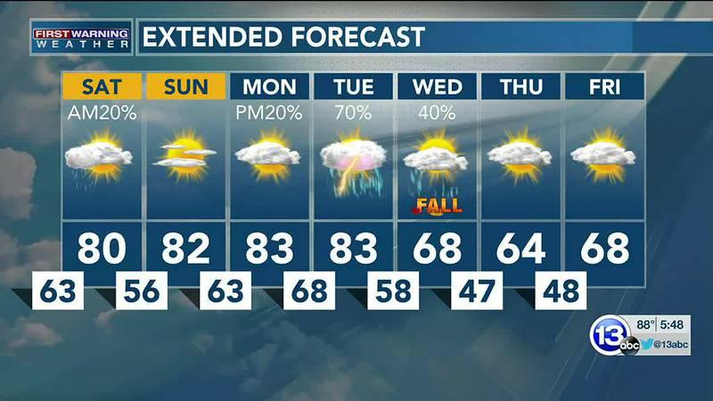9/17: Jay's Friday Evening Forecast