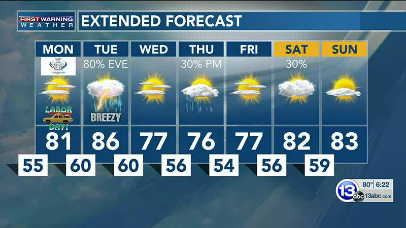 Rounding out the holiday weekend with nice weather but some storms are expected on Tuesday. Dan...