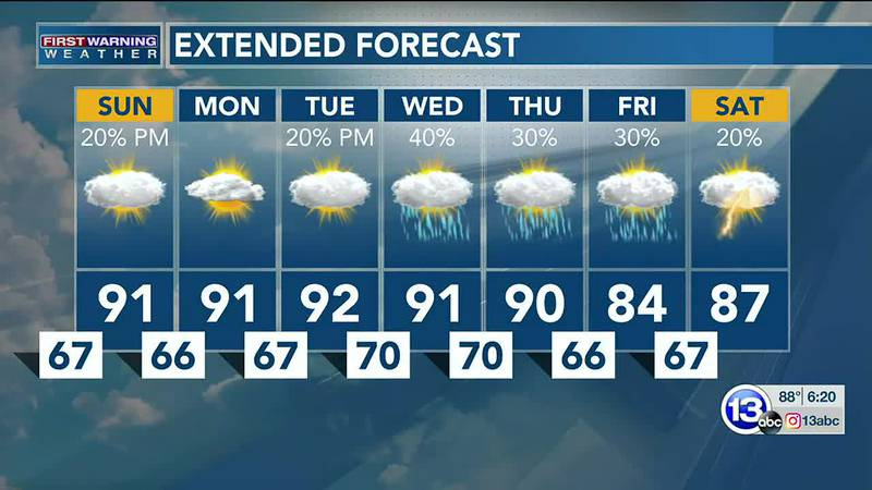 Isolated showers are again possible Sunday, with the heat and humidity sticking around through...