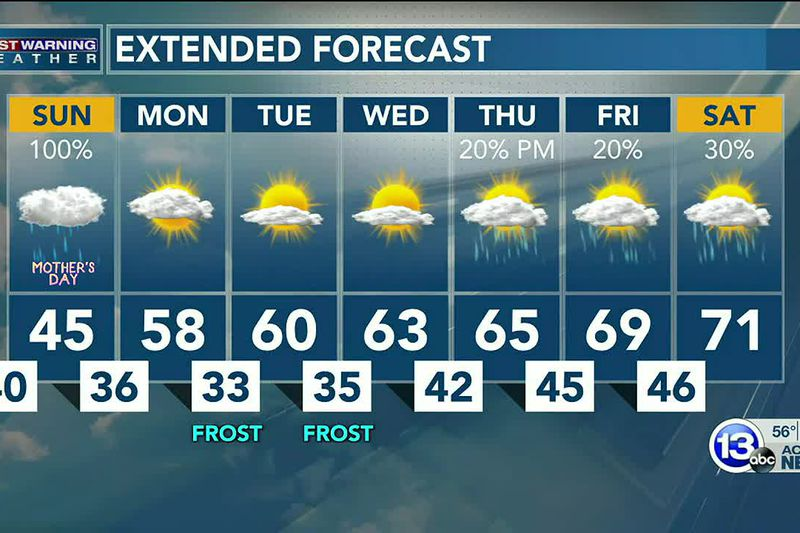 Rainy, breezy and downright chilly for Mother's Day! Dan Smith has the details.