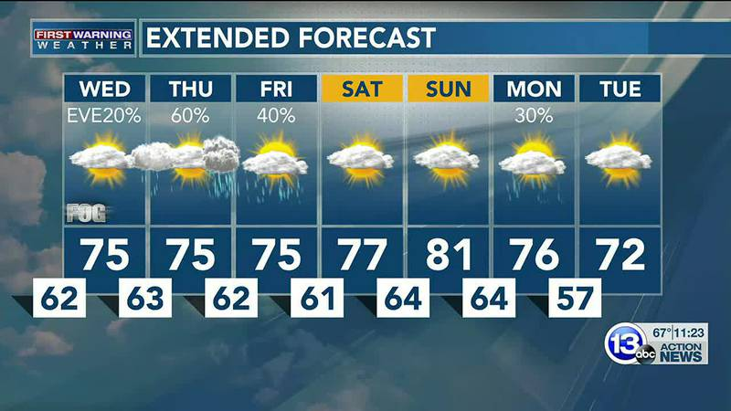10/5/21:  Jay Berschback's 11pm Forecast