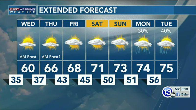 5/11/21:  Jay Berschback's Evening Forecast