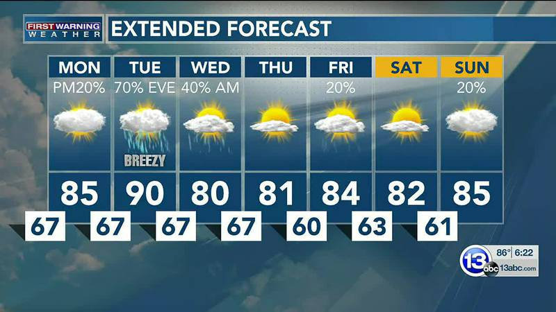 Mid-September sizzle will lead to a stormy Tuesday evening! Dan Smith explains.