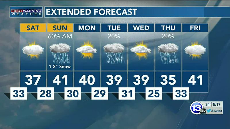 Our first ice and rain of the new year is moving out... now comes some weekend snow! Dan Smith...
