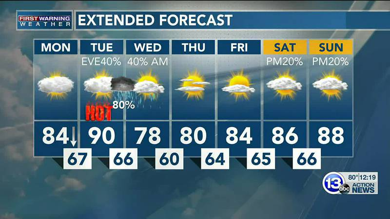 A few breaks of sun later today, and a stormy Tuesday night in store! Dan Smith has the timing,...