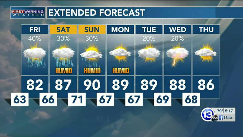 Heat, humidity and rain chances are all ramping up this weekend. Dan Smith explains.
