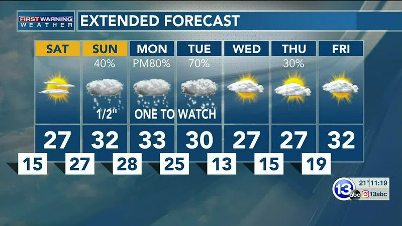 1/22/21:  Jay Berschback's 11pm Forecast