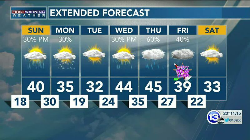 Two rounds of rain/snow to close out the year. Dan Smith explains.