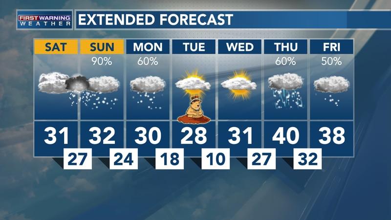 Jan. 30, 2021: Heather's Saturday AM Forecast