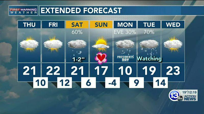 Feb. 11, 2021: Heather's Thursday Noon Forecast