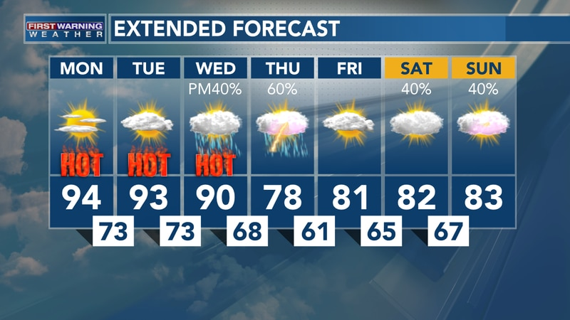 More Heat Early Week