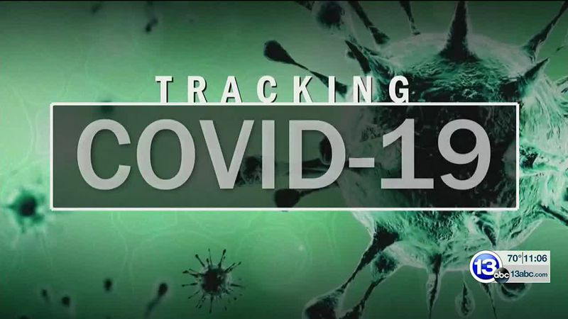 Ohio sees lowest COVID-19 doses administered since shots began