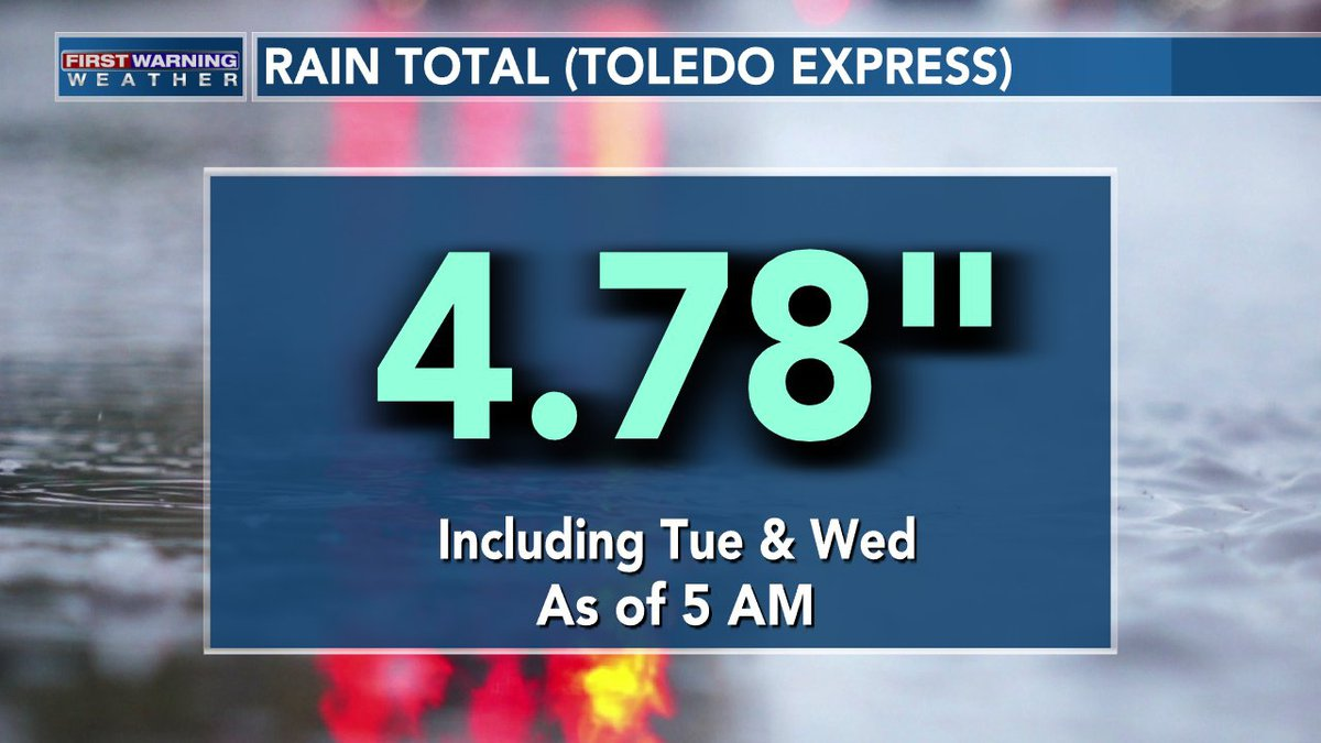 Rain totals of 4.78 inches have fallen at Toledo Express as of 5 a.m. on Tuesday and Wednesday.