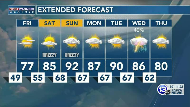 9/9: Jay's Thursday 11pm Forecast