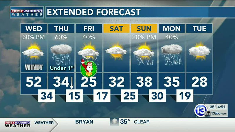 Mild/windy Wednesday, rain/snow overnight... and bitter cold for Christmas! Dan Smith explains.