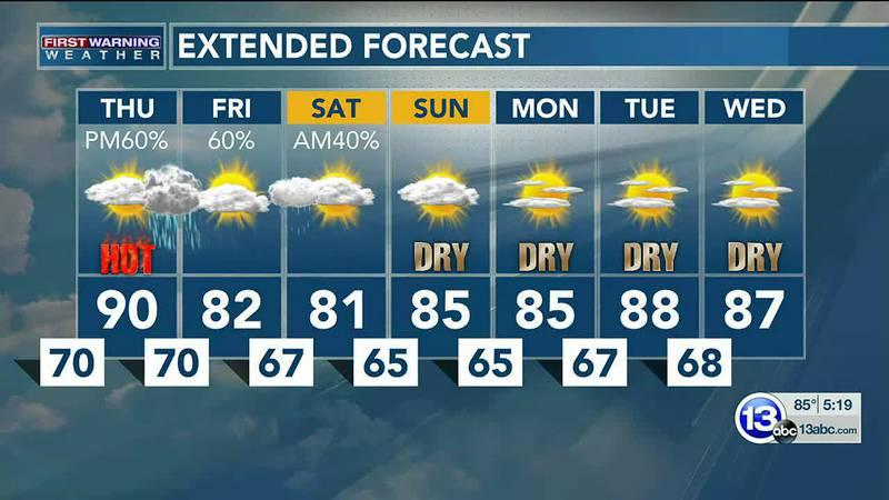 7/14/21:  Jay Berschback's Evening Forecast