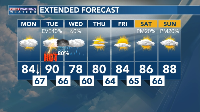Storms Likely Late Tuesday