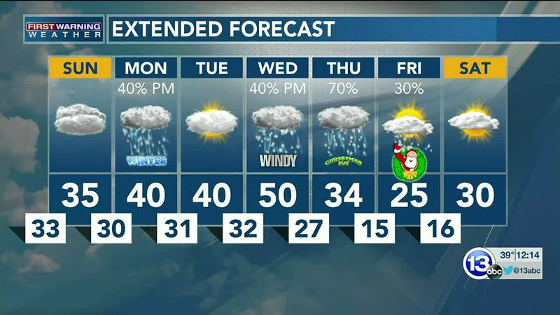 More rain/snow late Monday, but will we have a white Christmas? Dan Smith breaks down the...