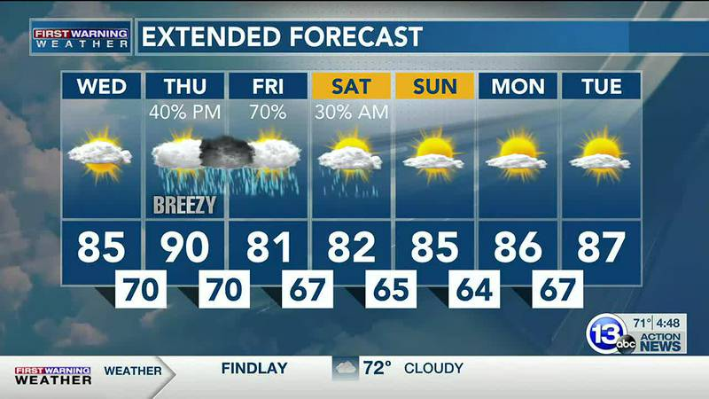 Partly sunny today, with a line of strong storms possible Thursday night! Dan Smith explains.