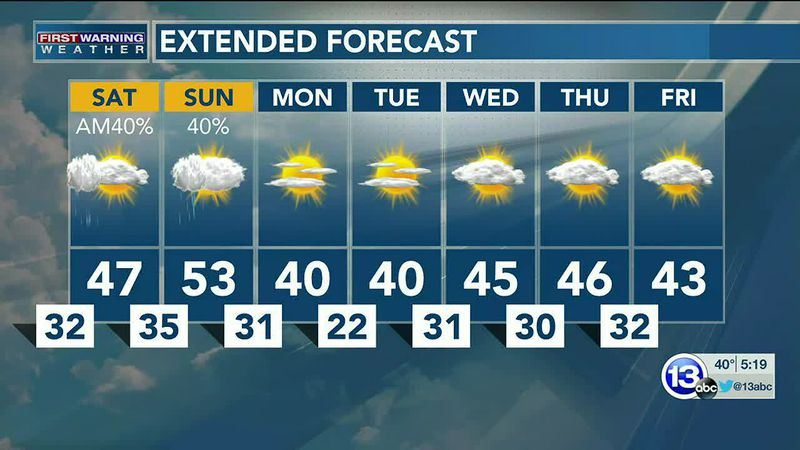 2/26/21:  Jay Berschback's Evening Forecast