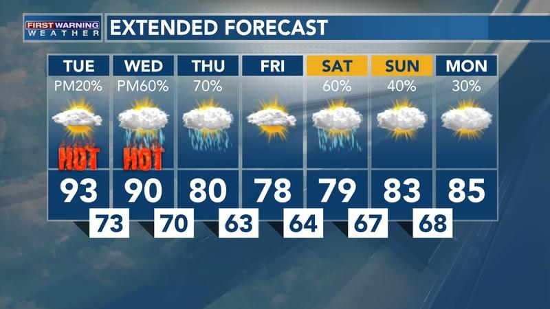 T-Storms Return This Week