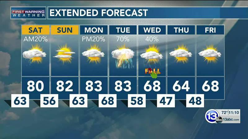 9/17: Jay's Friday 11pm Forecast