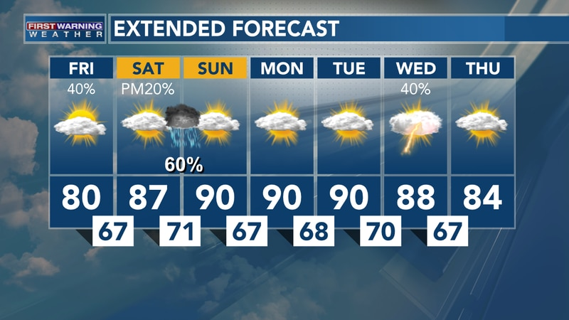 Storms Likely Saturday Night