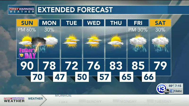 June 20, 2021: Heather's Sunday AM Forecast