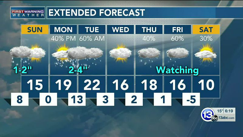 A quick burst of snow overnight, with more arriving Monday night. Dan Smith has the latest.