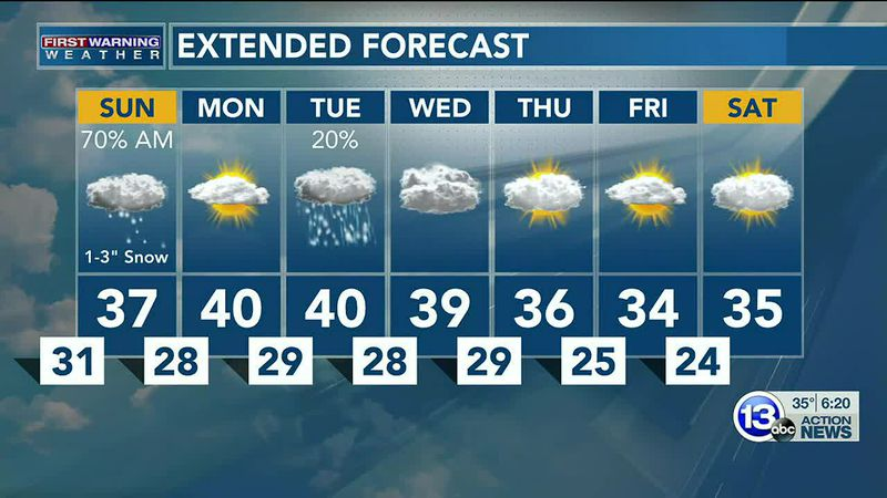 "1-2"" of slushy snow for Toledo overnight, with higher amounts possible northwest. Dan Smith..."