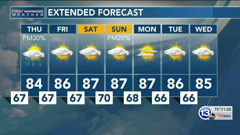 8/18/21:  Jay Berschback's 11pm Forecast