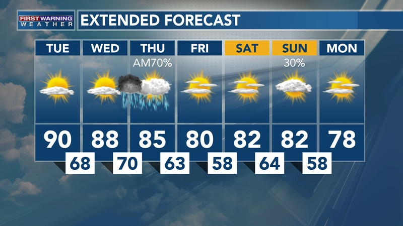 T-Storms Likely Wed Night