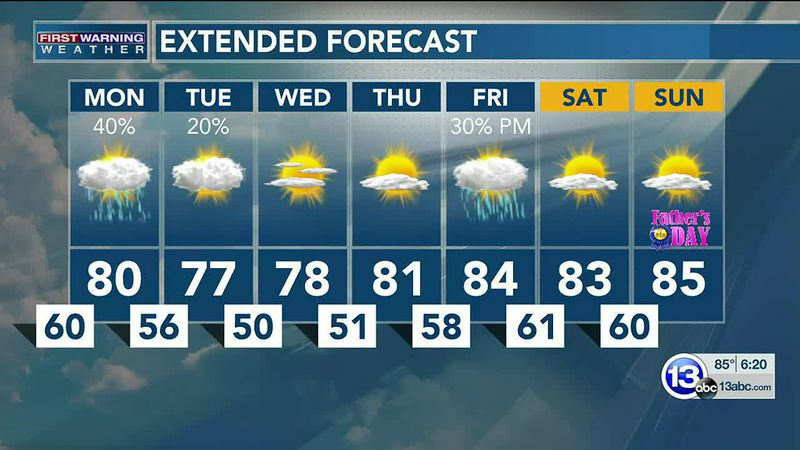 The week ahead will be drier and cooler -- but not without some storm chances. Dan Smith...