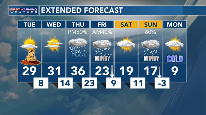 Cold & Snow Later This Week