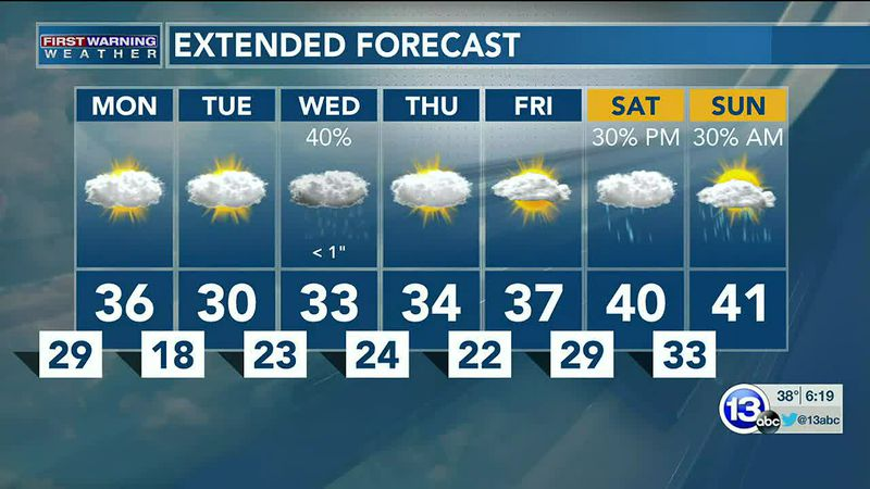 Quiet Monday, chilly Tuesday, and still tracking light snow for Wednesday. Dan Smith has the...