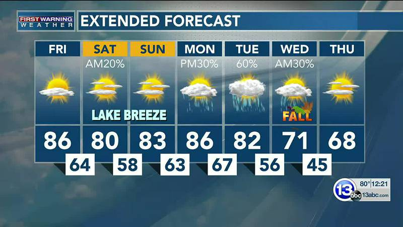 Spotty showers later tonight, with a lake breeze keeping us to the 80s this weekend! Dan Smith...