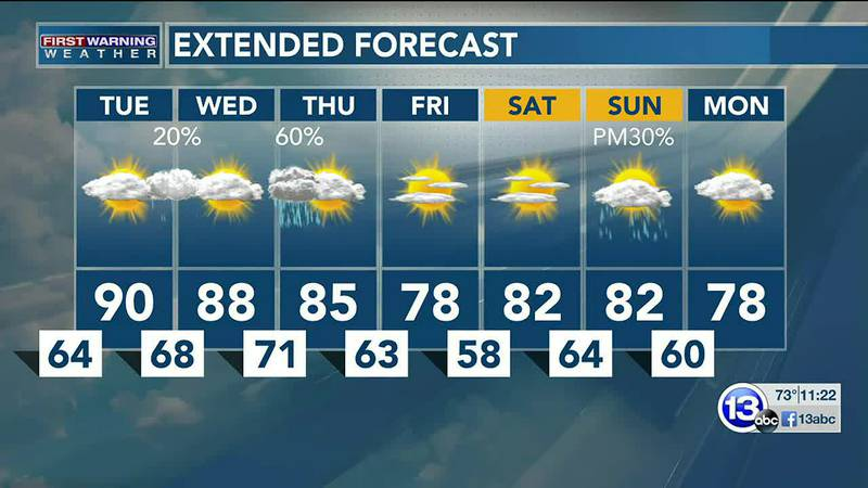 7/26/21:  Jay Berschback's 11pm Forecast