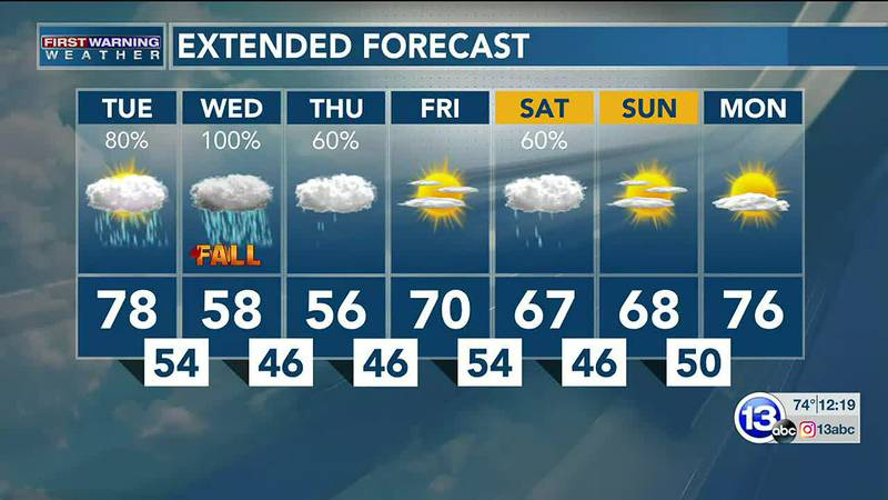 The rainy, windy, chilly start to the new season is on its way! Dan Smith has the latest.