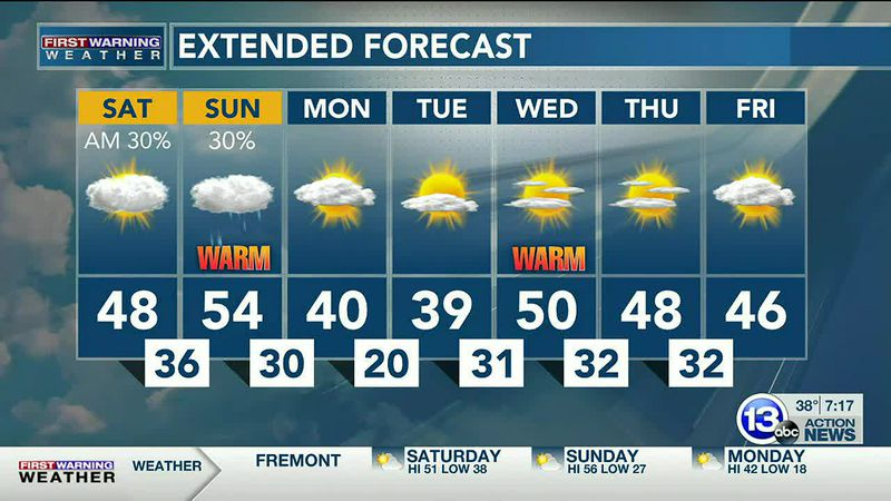 Feb. 27, 2021: Heather's Saturday AM Forecast