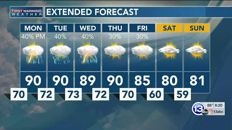 Hot and humid heading through the new work week, with the key difference being a chance for PM...