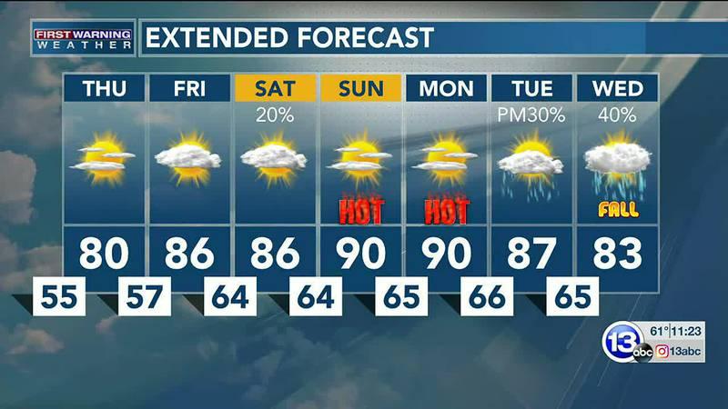 9/15/21:  Jay Berschback's 11pm Forecast