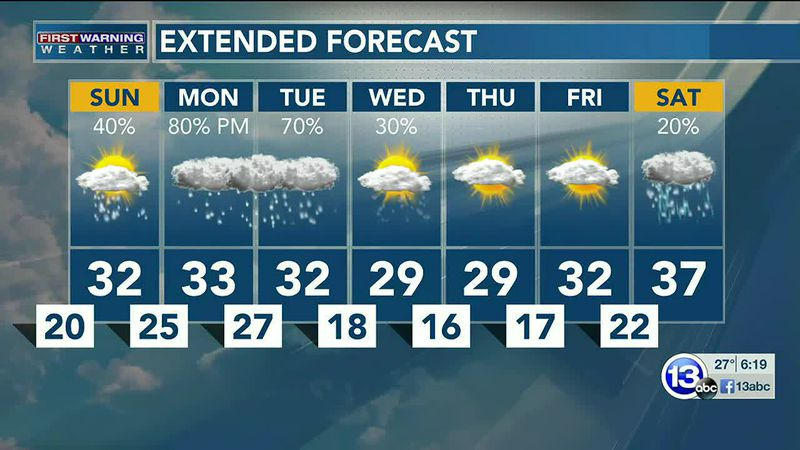 1/23: Dan's Saturday Evening Forecast